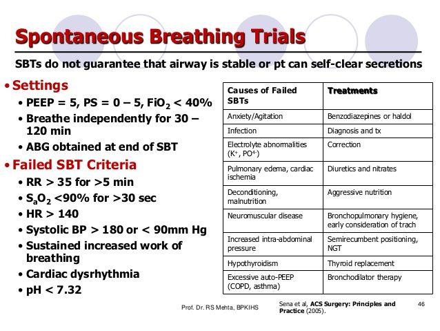Ventilator modes and settings for nurses pdf