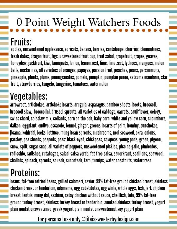 Weight watchers points plus food list 2015 pdf